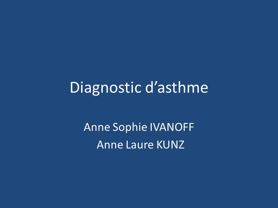 Diagnostic dasthme Anne Sophie IVANOFF Anne Laure KUNZ
