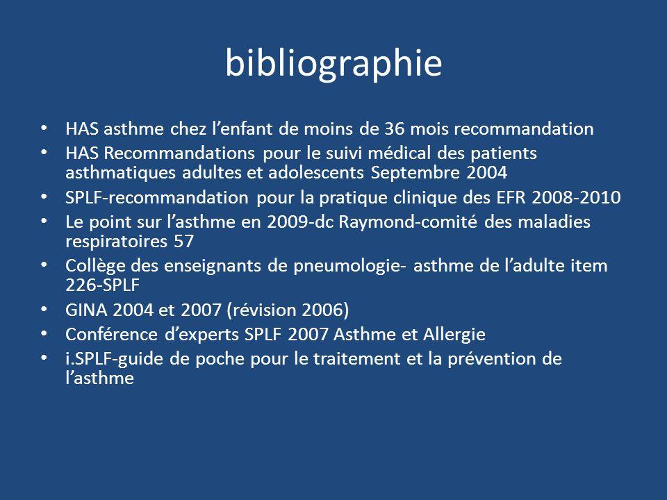 bibliographie HAS asthme chez lenfant de moins de 36 mois recommandation HAS Recommandations pour le suivi médical des patients asthmatiques adultes e