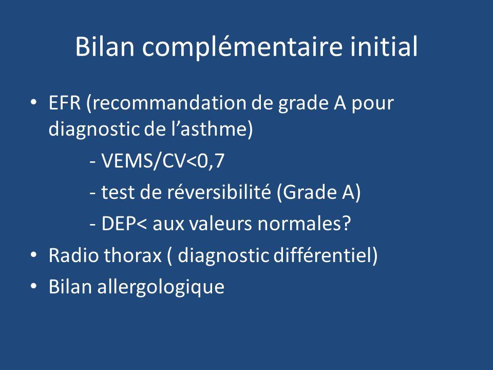 Bilan complémentaire initial EFR (recommandation de grade A pour diagnostic de lasthme) - VEMS/CV<0,7 - test de réversibilité (Grade A) - DEP< aux val