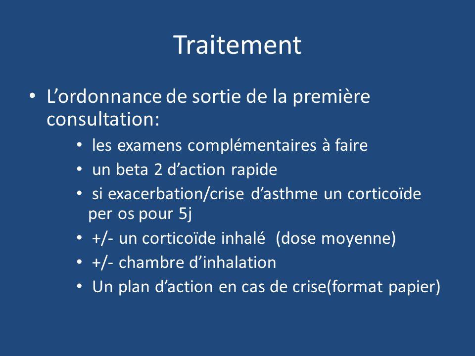 Traitement Lordonnance de sortie de la première consultation: les examens complémentaires à faire un beta 2 daction rapide si exacerbation/crise dasth