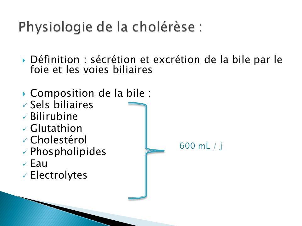 Définition : sécrétion et excrétion de la bile par le foie et les voies biliaires Composition de la bile : Sels biliaires Bilirubine Glutathion Cholestérol Phospholipides Eau Electrolytes 600 mL / j