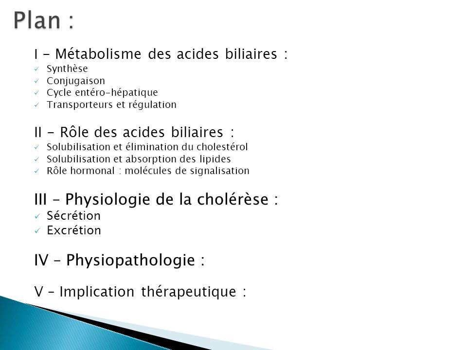 I - METABOLISME DES ACIDES BILIAIRES: