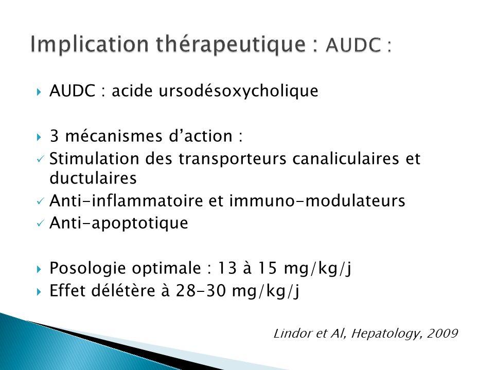 AUDC : acide ursodésoxycholique 3 mécanismes daction : Stimulation des transporteurs canaliculaires et ductulaires Anti-inflammatoire et immuno-modulateurs Anti-apoptotique Posologie optimale : 13 à 15 mg/kg/j Effet délétère à 28-30 mg/kg/j Lindor et Al, Hepatology, 2009