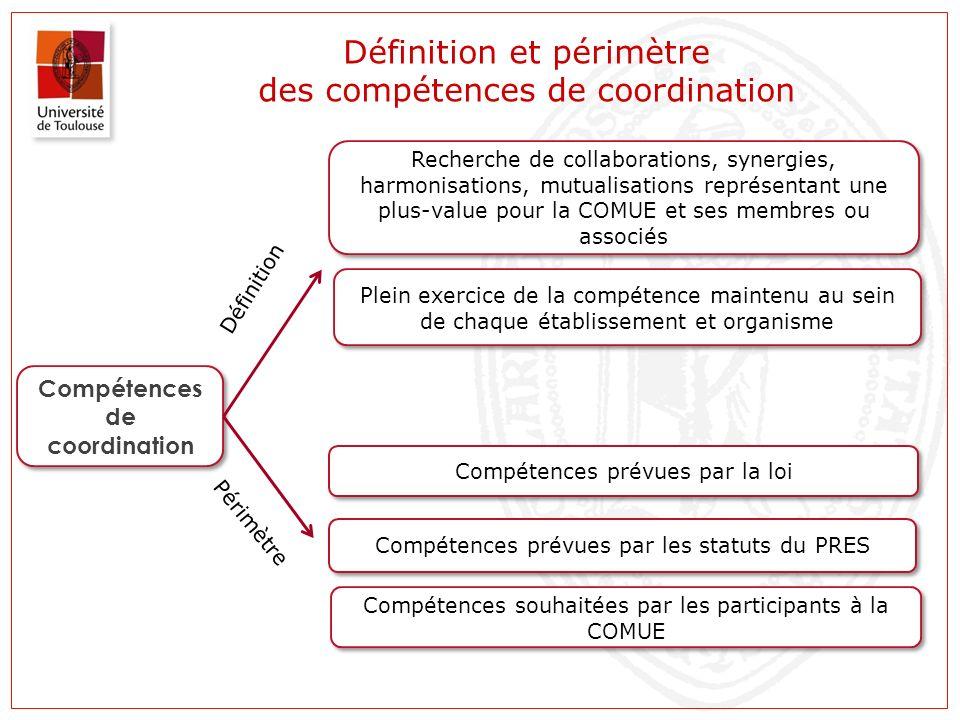 Définition et périmètre des compétences de coordination Compétences de coordination Compétences prévues par les statuts du PRES Compétences souhaitées par les participants à la COMUE Recherche de collaborations, synergies, harmonisations, mutualisations représentant une plus-value pour la COMUE et ses membres ou associés Plein exercice de la compétence maintenu au sein de chaque établissement et organisme Périmètre Définition Compétences prévues par la loi