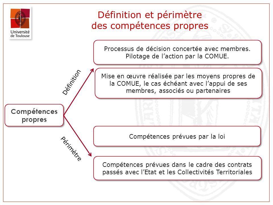 Définition et périmètre des compétences propres Compétences propres Compétences prévues par la loi Compétences prévues dans le cadre des contrats passés avec lEtat et les Collectivités Territoriales Processus de décision concertée avec membres.
