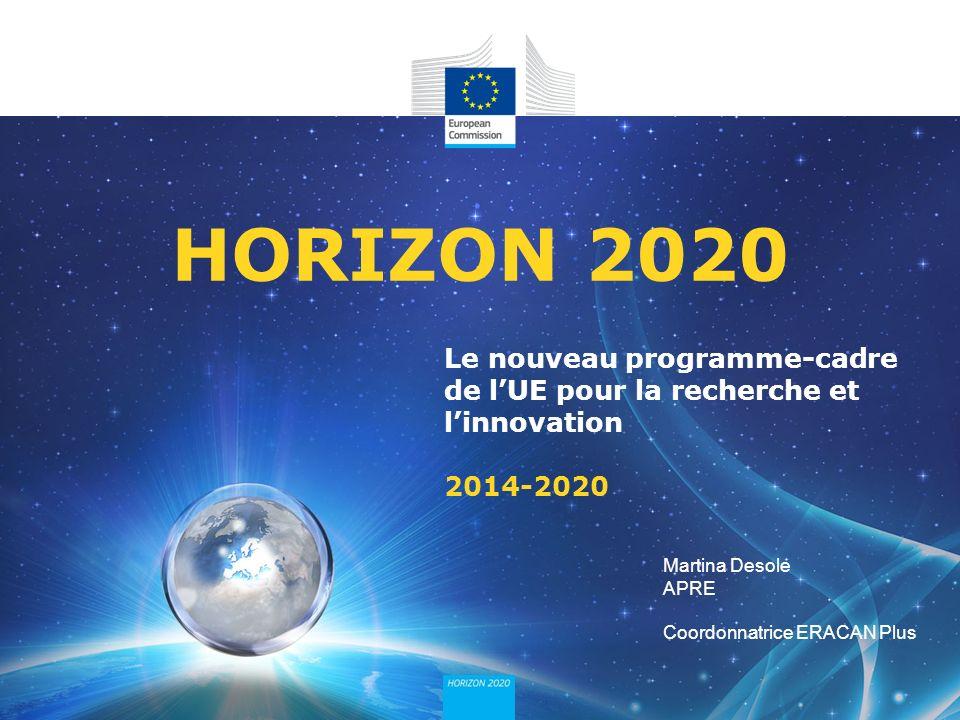 Le nouveau programme-cadre de lUE pour la recherche et linnovation 2014-2020 HORIZON 2020 Martina Desole APRE Coordonnatrice ERACAN Plus