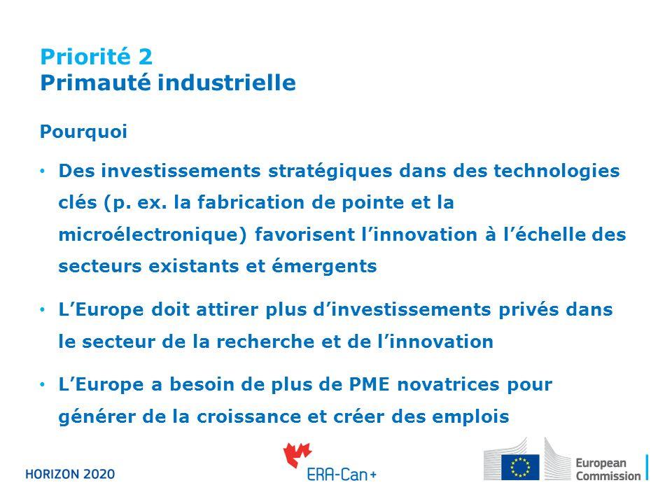 Priorité 2 Primauté industrielle Pourquoi Des investissements stratégiques dans des technologies clés (p.