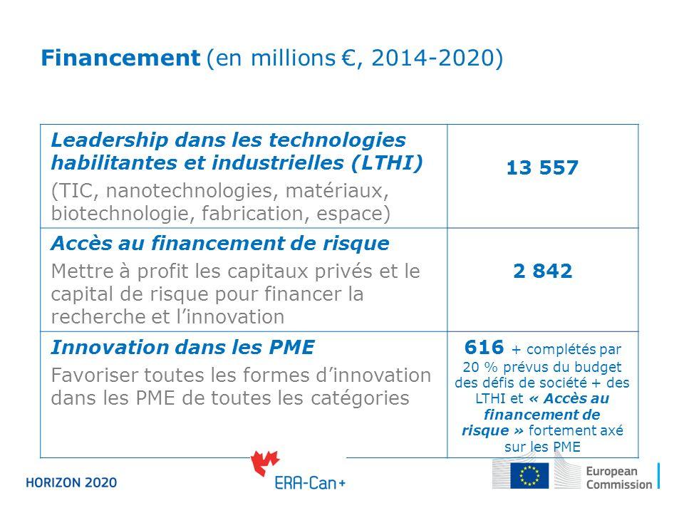 HORIZON 2020 Pour de plus amples renseignements : www.ec.europa/research/horizon2020 www.era-can.ca www.ec.europa/research/horizon2020