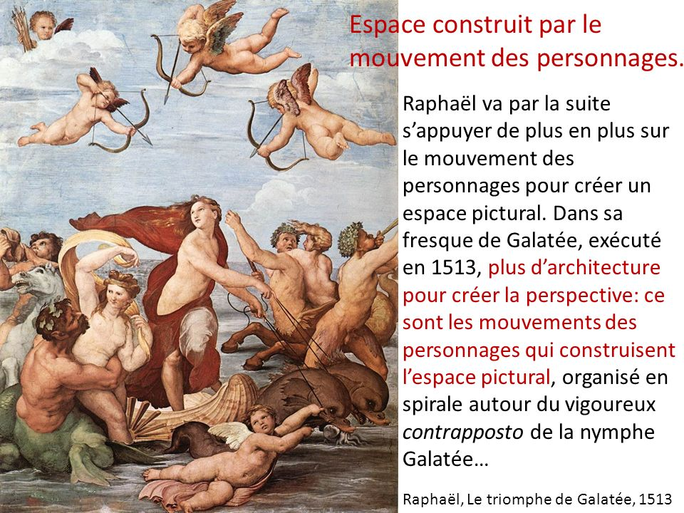 Raphaël, Le triomphe de Galatée, 1513 Raphaël va par la suite sappuyer de plus en plus sur le mouvement des personnages pour créer un espace pictural.
