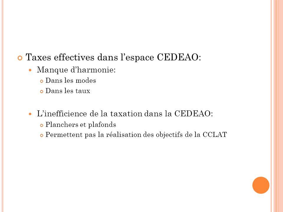 Taxes effectives dans lespace CEDEAO: Manque dharmonie: Dans les modes Dans les taux Linefficience de la taxation dans la CEDEAO: Planchers et plafond