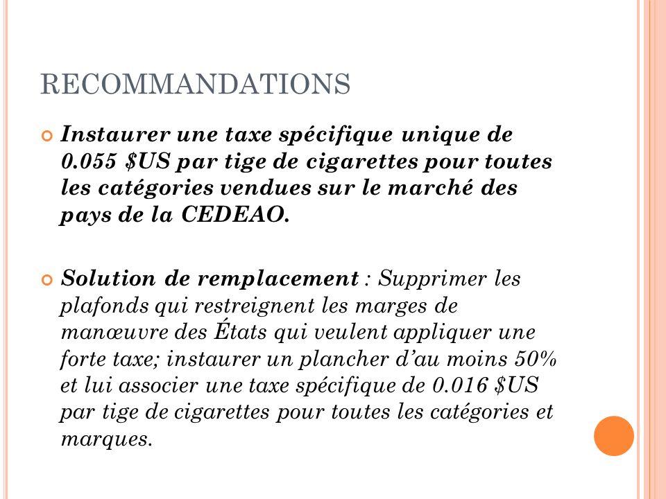 RECOMMANDATIONS Instaurer une taxe spécifique unique de 0.055 $US par tige de cigarettes pour toutes les catégories vendues sur le marché des pays de