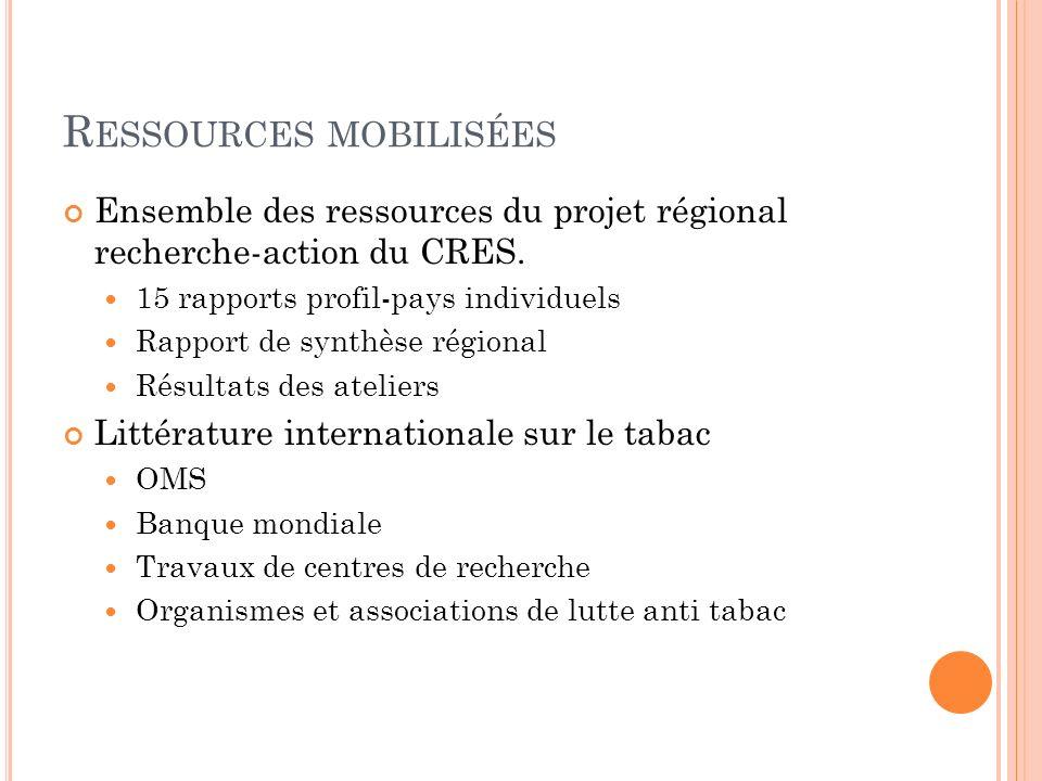 R ESSOURCES MOBILISÉES Ensemble des ressources du projet régional recherche-action du CRES. 15 rapports profil-pays individuels Rapport de synthèse ré