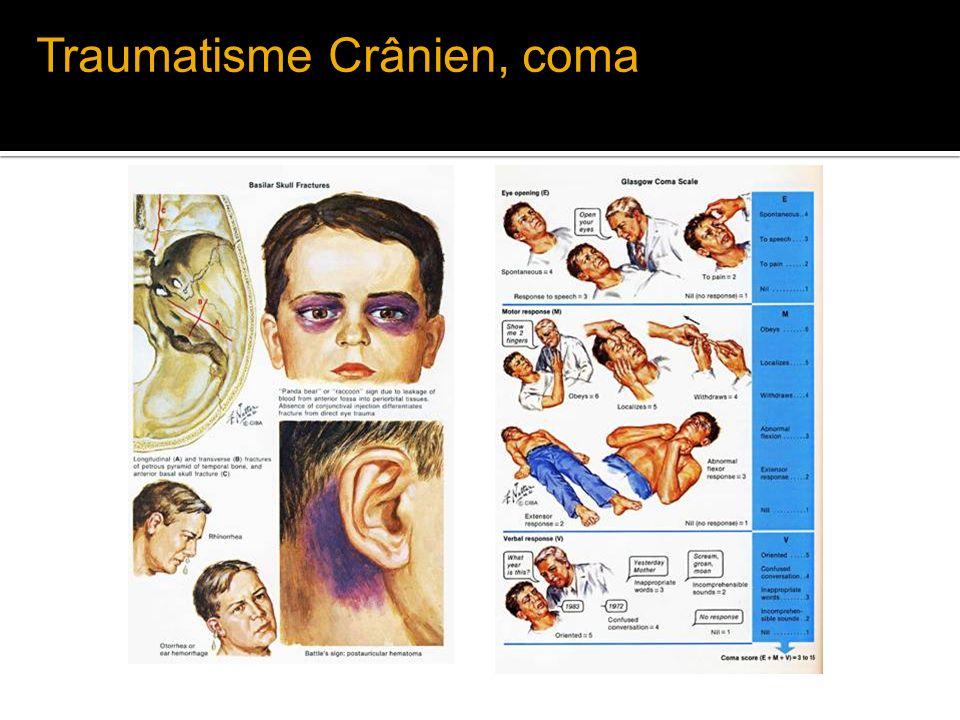 Traumatisme Crânien, coma