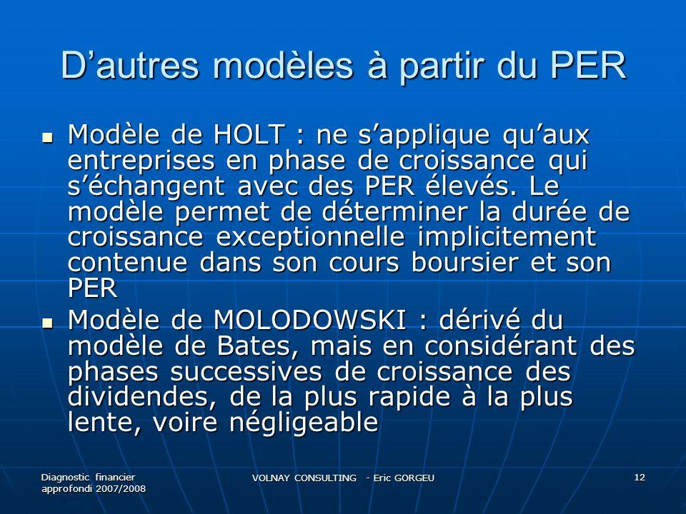 Dautres modèles à partir du PER Modèle de HOLT : ne sapplique quaux entreprises en phase de croissance qui séchangent avec des PER élevés. Le modèle p