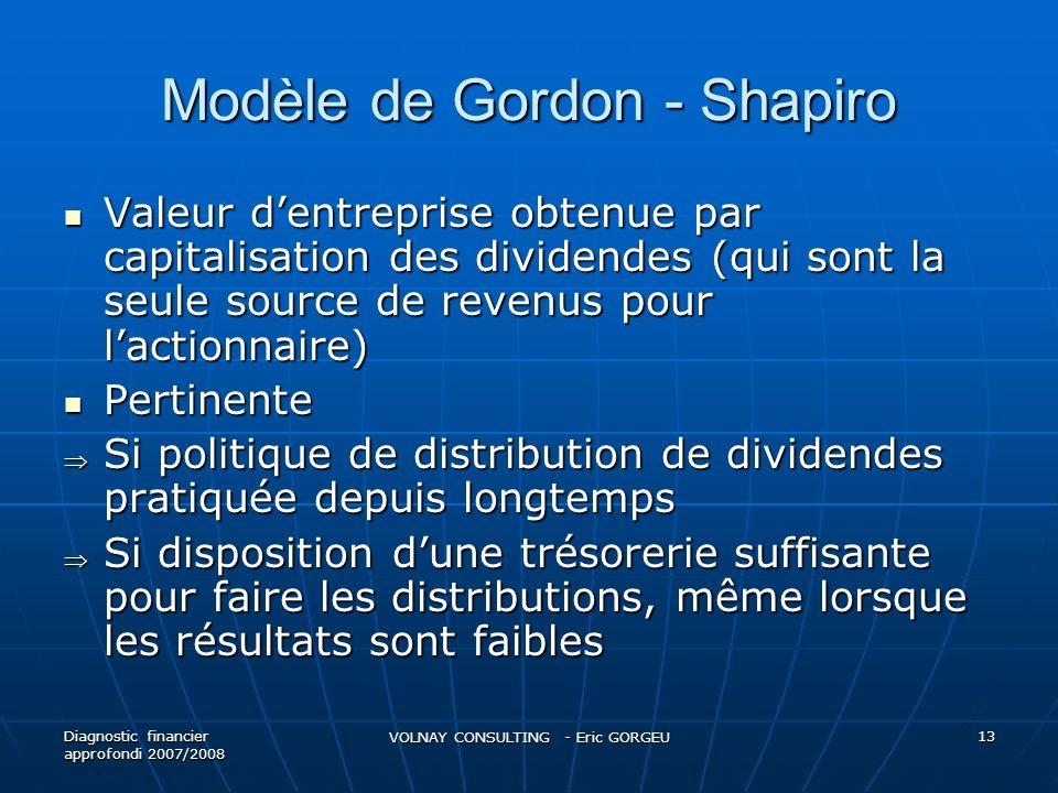 Modèle de Gordon - Shapiro Valeur dentreprise obtenue par capitalisation des dividendes (qui sont la seule source de revenus pour lactionnaire) Valeur