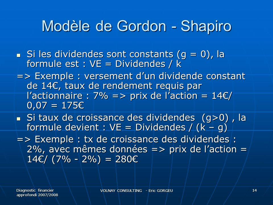 Modèle de Gordon - Shapiro Si les dividendes sont constants (g = 0), la formule est : VE = Dividendes / k Si les dividendes sont constants (g = 0), la