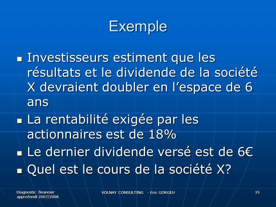 Exemple Investisseurs estiment que les résultats et le dividende de la société X devraient doubler en lespace de 6 ans Investisseurs estiment que les