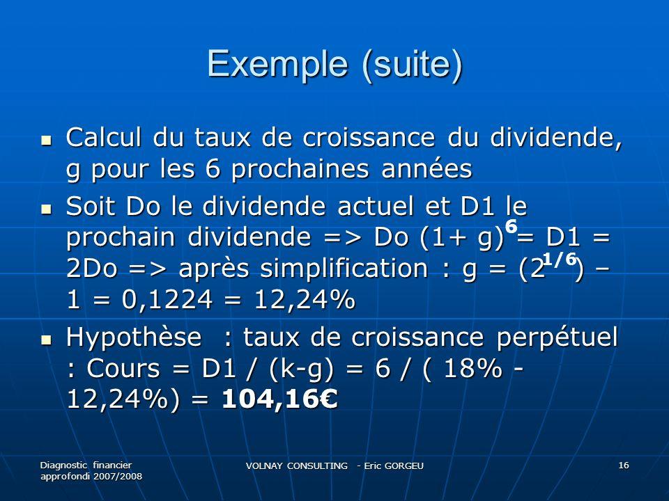 Exemple (suite) Calcul du taux de croissance du dividende, g pour les 6 prochaines années Calcul du taux de croissance du dividende, g pour les 6 proc