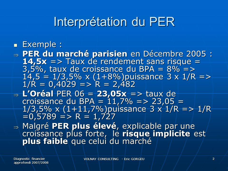 Actualisation du superprofit (EVA & MVA) EVA = RNE – (CE x k) avec : EVA = RNE – (CE x k) avec : RNE = Résultat net dexploitation retraité, CE = Capitaux engagés, k = CMPC RNE = NOPAT = résultat économique tiré de lexploitation après amortissement + retraitements (réintégration des charges/immobilisations: frais de R&D, frais de formation)+produits financiers dexploitation CE = Fonds propres réajustés (valeur comptable des quasi fonds propres+ intérêts minoritaires + contrepartie des frais de R&D capitalisés et amortis linéairement sur 5 ans+impôts différés + provisions pour risques & retraites + amortissement accumulé des survaleurs) + dette financière Diagnostic Financier Approfondi VOLNAY CONSULTING - Eric GORGEU 63