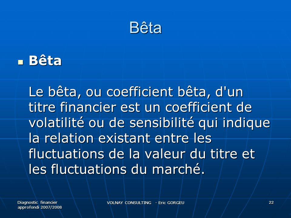 Bêta Bêta Le bêta, ou coefficient bêta, d'un titre financier est un coefficient de volatilité ou de sensibilité qui indique la relation existant entre