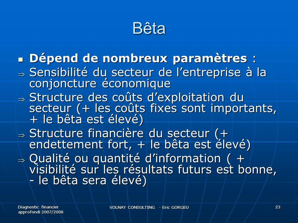 Bêta Dépend de nombreux paramètres : Dépend de nombreux paramètres : Sensibilité du secteur de lentreprise à la conjoncture économique Sensibilité du