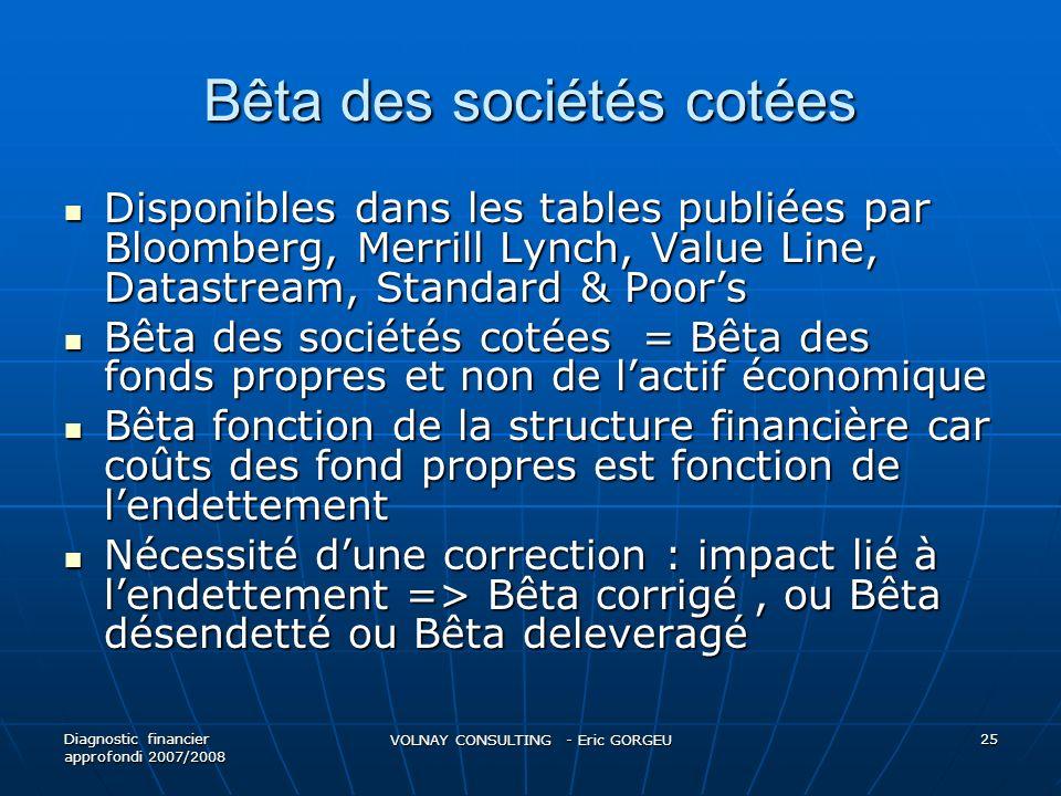 Bêta des sociétés cotées Disponibles dans les tables publiées par Bloomberg, Merrill Lynch, Value Line, Datastream, Standard & Poors Disponibles dans