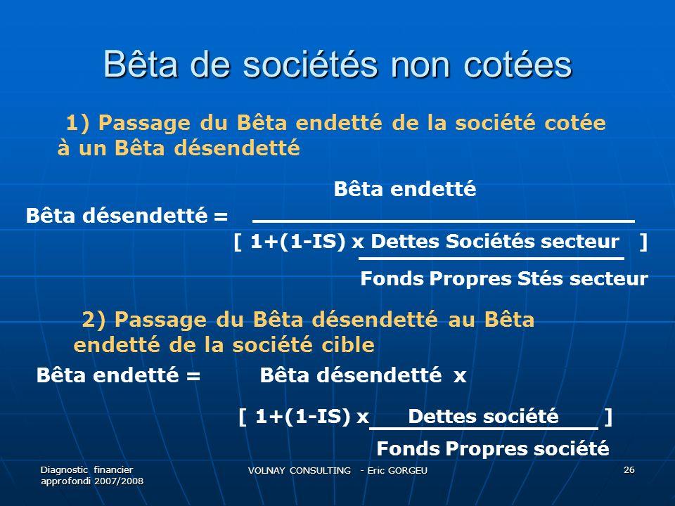 Bêta de sociétés non cotées Diagnostic financier approfondi 2007/2008 VOLNAY CONSULTING - Eric GORGEU 26 1) Passage du Bêta endetté de la société coté