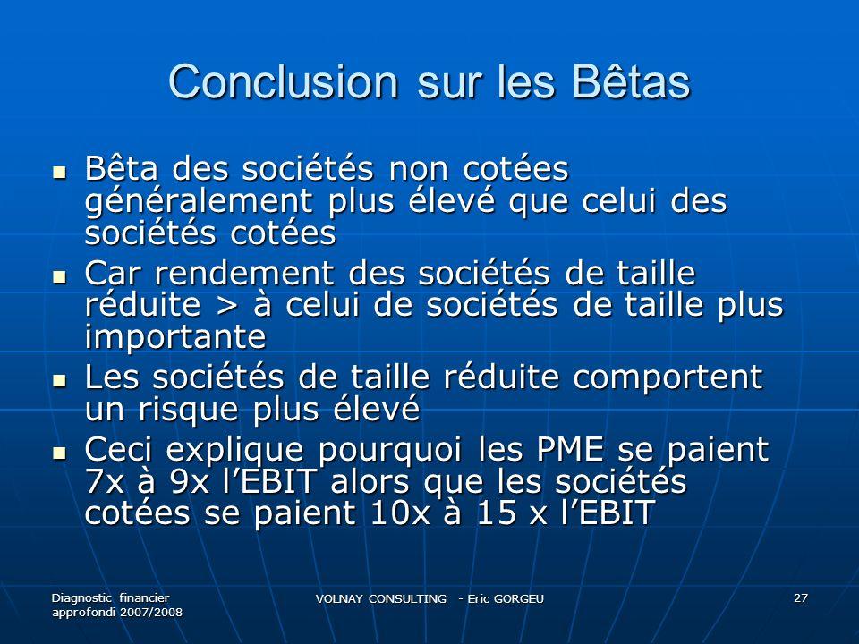 Conclusion sur les Bêtas Bêta des sociétés non cotées généralement plus élevé que celui des sociétés cotées Bêta des sociétés non cotées généralement