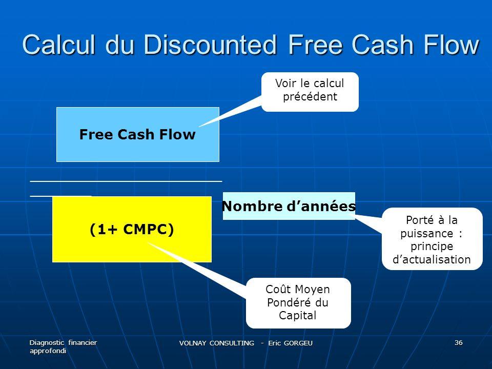 Calcul du Discounted Free Cash Flow Diagnostic financier approfondi VOLNAY CONSULTING - Eric GORGEU 36 Free Cash Flow (1+ CMPC) Nombre dannées _______