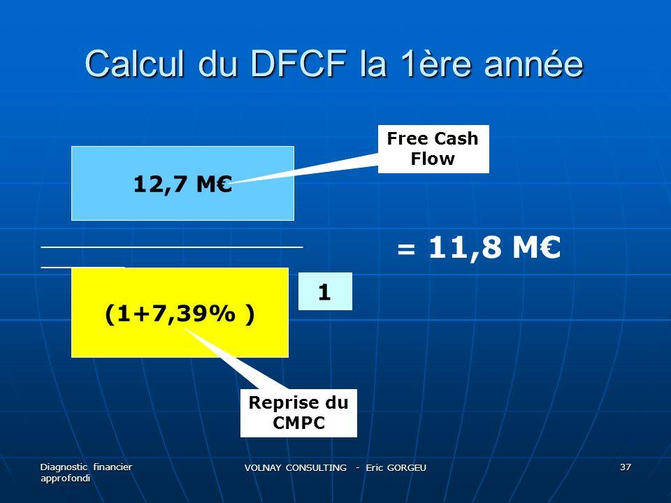 Calcul du DFCF la 1ère année Diagnostic financier approfondi VOLNAY CONSULTING - Eric GORGEU 37 12,7 M (1+7,39% ) 1 ______________________ _______ = 1