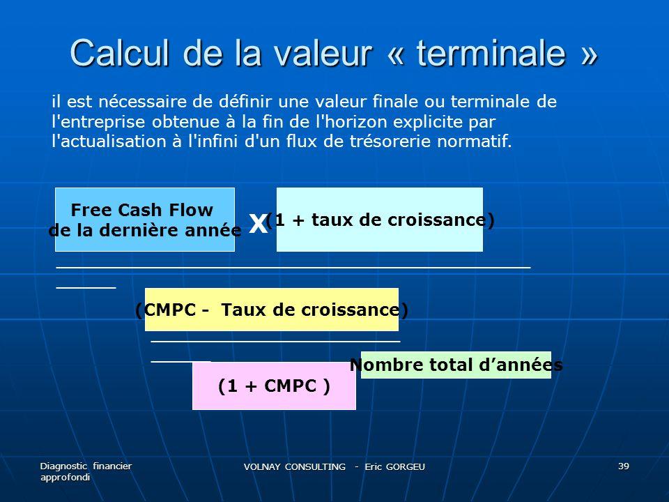Calcul de la valeur « terminale » Diagnostic financier approfondi VOLNAY CONSULTING - Eric GORGEU 39 Free Cash Flow de la dernière année (1 + taux de