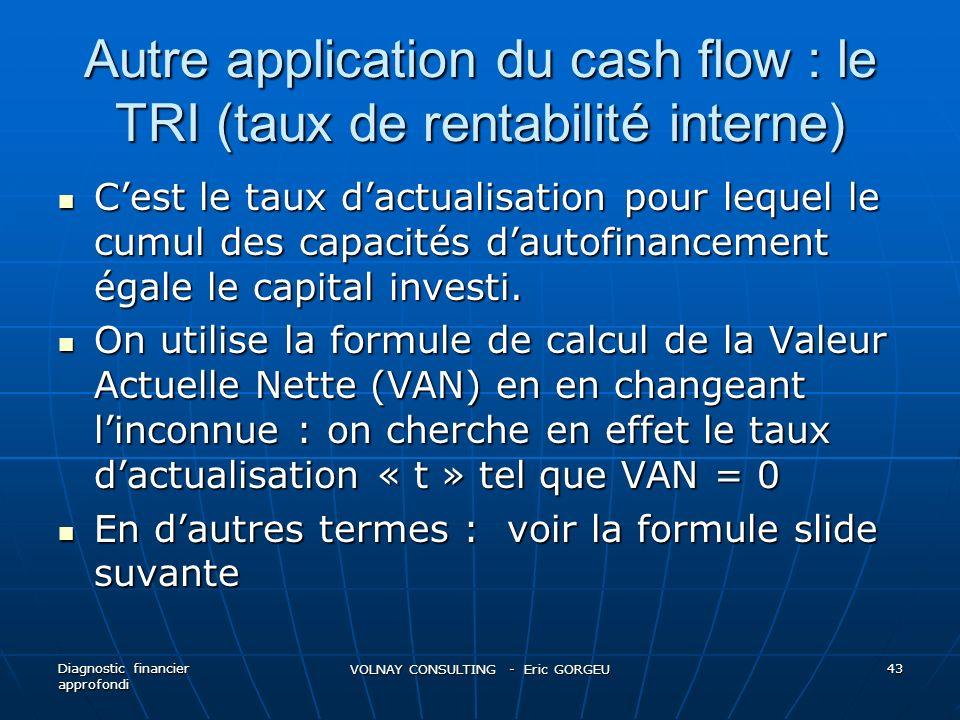 Autre application du cash flow : le TRI (taux de rentabilité interne) Cest le taux dactualisation pour lequel le cumul des capacités dautofinancement