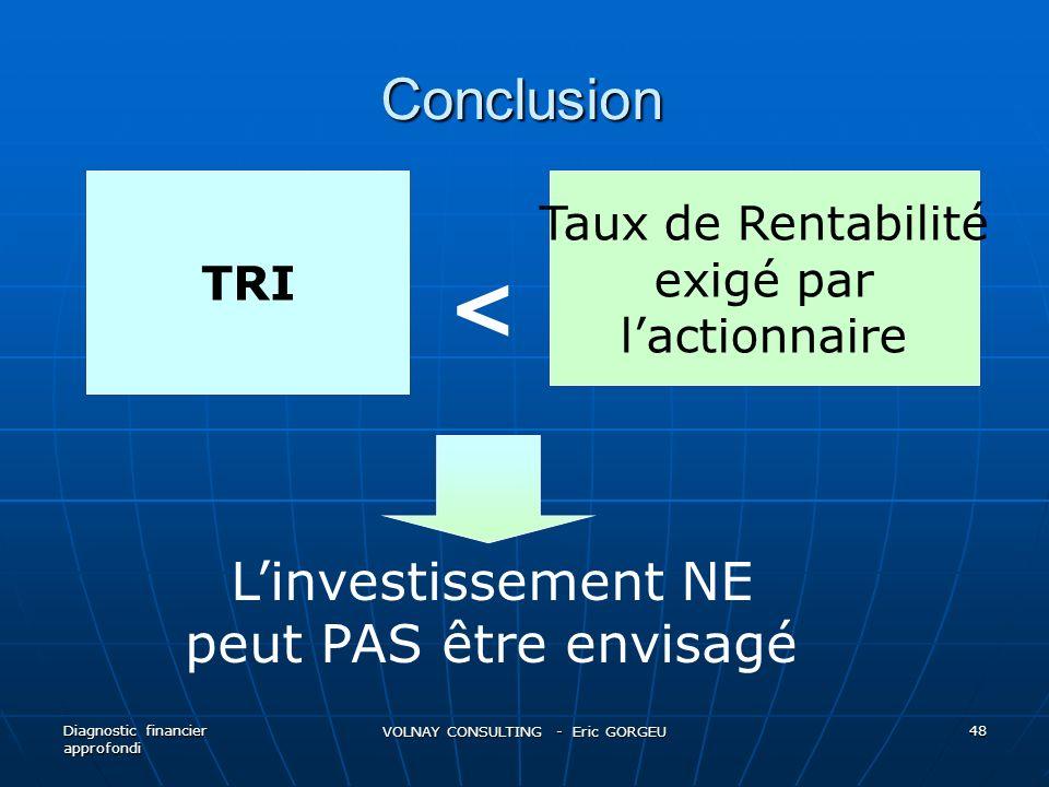 Conclusion Diagnostic financier approfondi VOLNAY CONSULTING - Eric GORGEU 48 TRI Taux de Rentabilité exigé par lactionnaire < Linvestissement NE peut