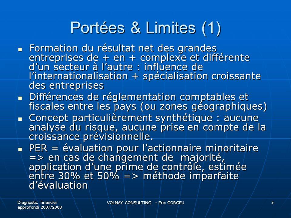 Portées & Limites (1) Formation du résultat net des grandes entreprises de + en + complexe et différente dun secteur à lautre : influence de linternat