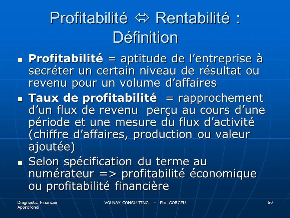 Profitabilité Rentabilité : Définition Profitabilité = aptitude de lentreprise à secréter un certain niveau de résultat ou revenu pour un volume daffa