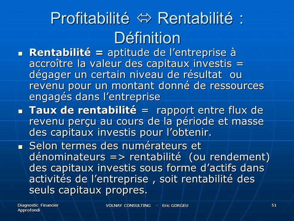 Profitabilité Rentabilité : Définition Rentabilité = aptitude de lentreprise à accroître la valeur des capitaux investis = dégager un certain niveau d