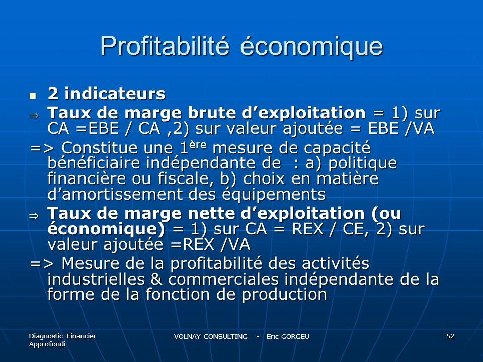 Profitabilité économique 2 indicateurs 2 indicateurs Taux de marge brute dexploitation = 1) sur CA =EBE / CA,2) sur valeur ajoutée = EBE /VA Taux de m