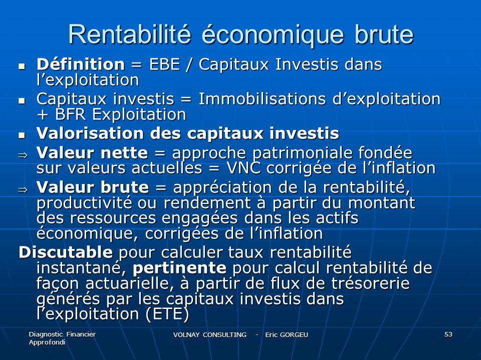 Rentabilité économique brute Définition = EBE / Capitaux Investis dans lexploitation Définition = EBE / Capitaux Investis dans lexploitation Capitaux