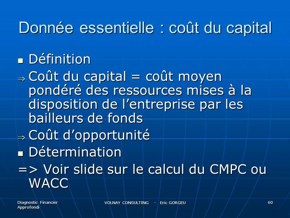Donnée essentielle : coût du capital Définition Définition Coût du capital = coût moyen pondéré des ressources mises à la disposition de lentreprise p