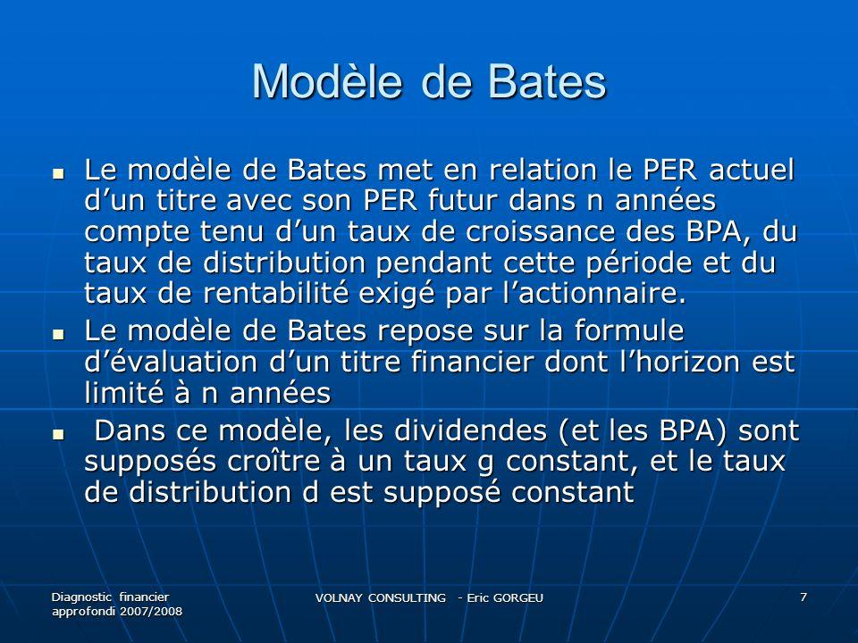 Modèle de Bates Le modèle de Bates met en relation le PER actuel dun titre avec son PER futur dans n années compte tenu dun taux de croissance des BPA