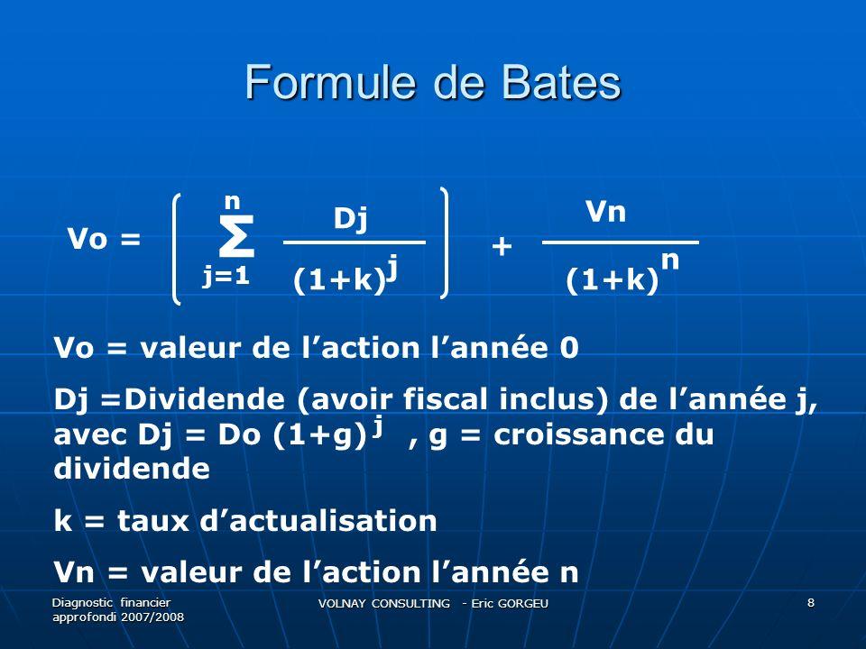Formule simplifiée de Bates Diagnostic financier approfondi 2007/2008 VOLNAY CONSULTING - Eric GORGEU 9 PERo = D (1+g) (g - a) (K - 1) + PERn K n n Avec K = ( 1 + g ) ( 1 + a) a= rendement espéré g= le ou les taux de croissance prévus des bénéfices n = durée pendant laquelle le maintien dun certain taux de croissance est prévu D = taux de distribution des bénéfices supposé constant PERn = PER de sortie en fin de période de détention du titre