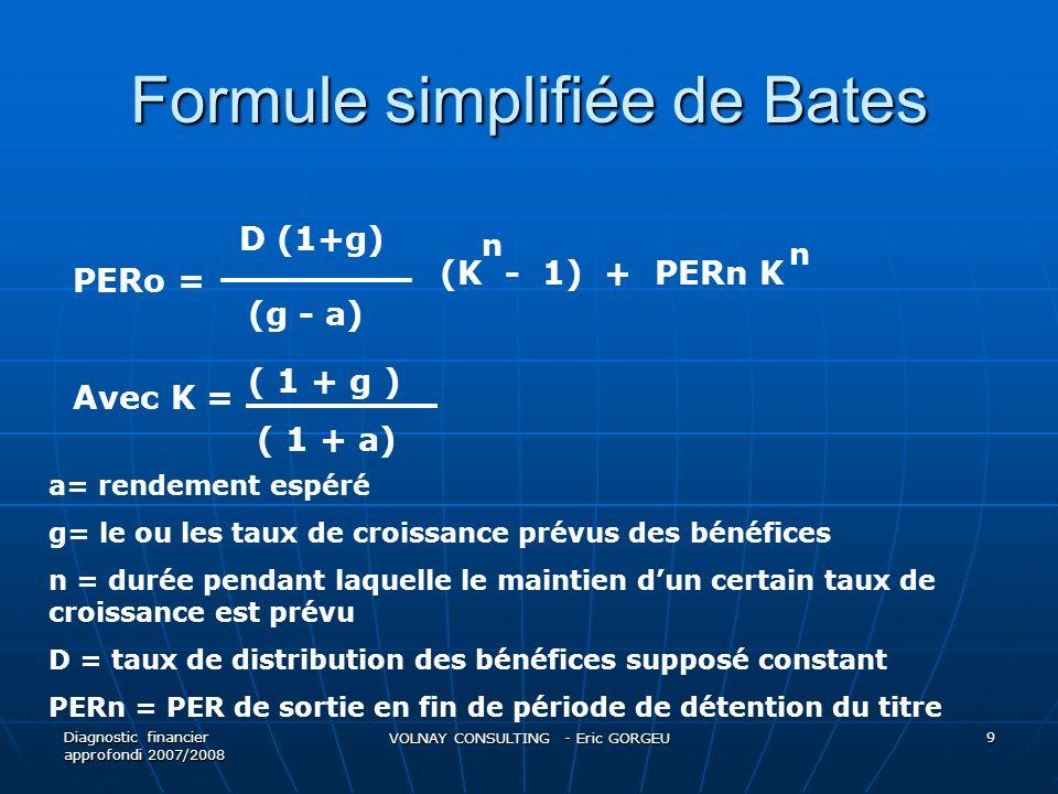 Exemple dapplication Taux de distribution des bénéfices, a = 25% Taux de distribution des bénéfices, a = 25% Rémunération espérée par lactionnaire, d = 12,2% Rémunération espérée par lactionnaire, d = 12,2% Croissance anticipée, g = 18% Croissance anticipée, g = 18% PER de sortie, PERn = 10 PER de sortie, PERn = 10 Bénéfice par action ( BPA) anticipé : 13 Bénéfice par action ( BPA) anticipé : 13 Diagnostic financier approfondi 2007/2008 VOLNAY CONSULTING - Eric GORGEU 10