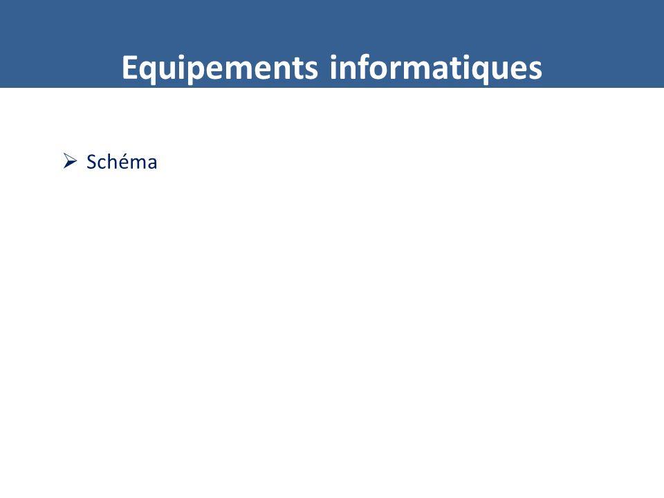 Equipements informatiques Schéma