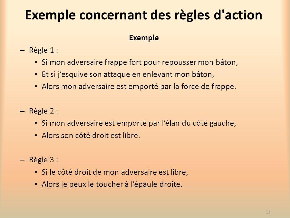 Exemple concernant des règles d'action Exemple – Règle 1 : Si mon adversaire frappe fort pour repousser mon bâton, Et si jesquive son attaque en enlev