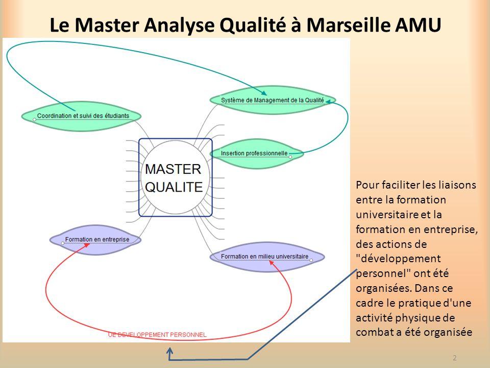 Le Master Analyse Qualité à Marseille AMU 2 Pour faciliter les liaisons entre la formation universitaire et la formation en entreprise, des actions de