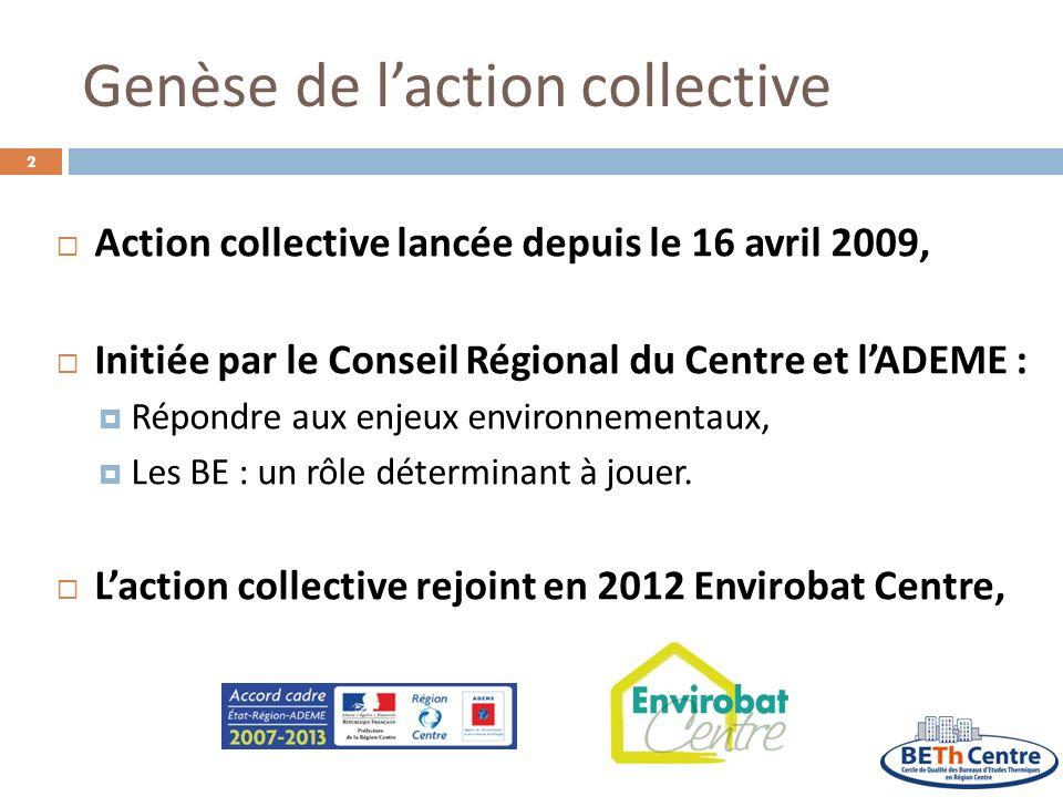 Genèse de laction collective Action collective lancée depuis le 16 avril 2009, Initiée par le Conseil Régional du Centre et lADEME : Répondre aux enje
