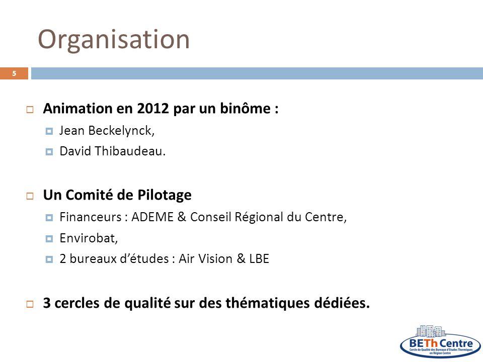 Organisation Animation en 2012 par un binôme : Jean Beckelynck, David Thibaudeau. Un Comité de Pilotage Financeurs : ADEME & Conseil Régional du Centr