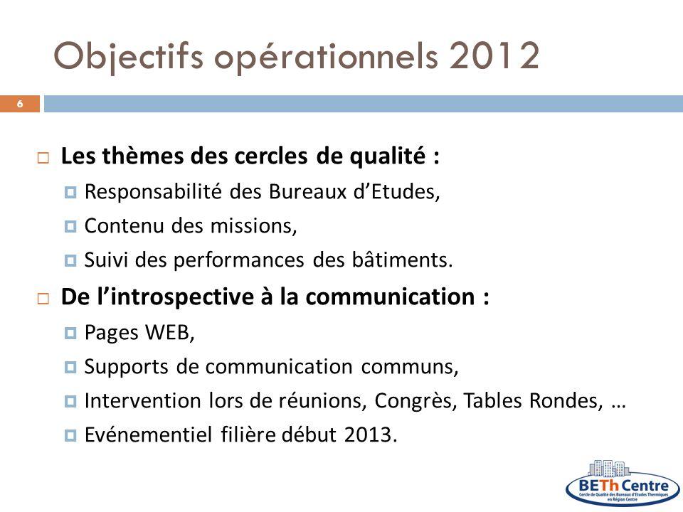 Objectifs opérationnels 2012 Les thèmes des cercles de qualité : Responsabilité des Bureaux dEtudes, Contenu des missions, Suivi des performances des