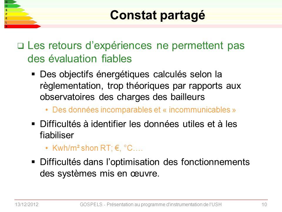 Les retours dexpériences ne permettent pas des évaluation fiables Des objectifs énergétiques calculés selon la règlementation, trop théoriques par rap