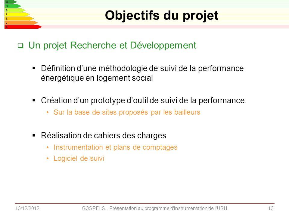 Un projet Recherche et Développement Définition dune méthodologie de suivi de la performance énergétique en logement social Création dun prototype dou